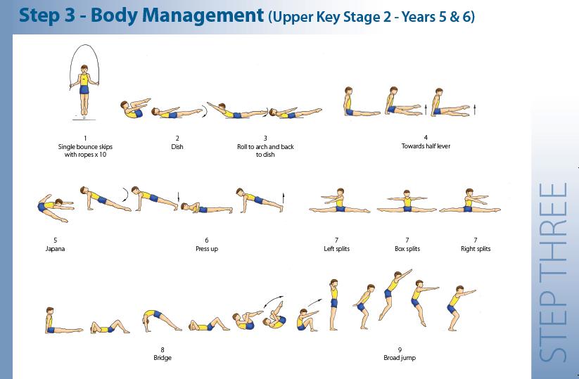 Gymnastics Level 3 Floor Moves on Gymnastics Coloring Pages 2
