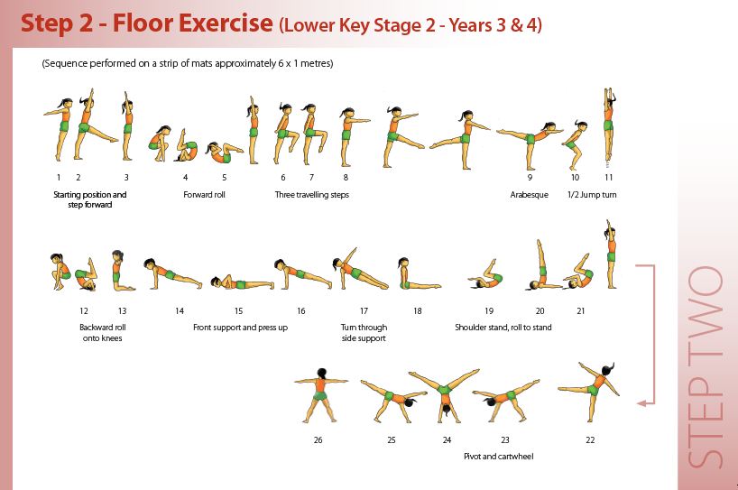 Floor Exercises for Beginning Gymnastics | SportsRec
